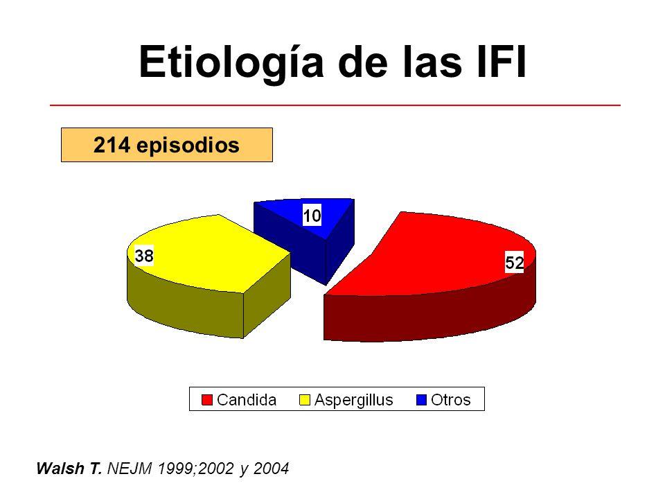 Etiología de las IFI 214 episodios Walsh T. NEJM 1999;2002 y 2004