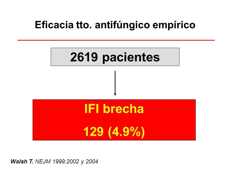Eficacia tto. antifúngico empírico