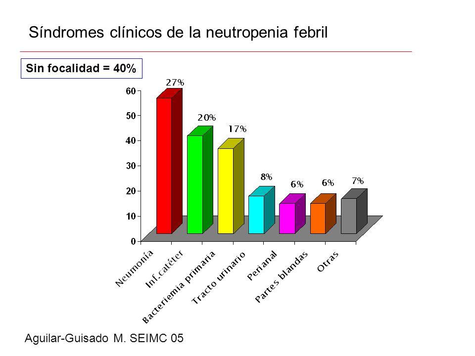 Síndromes clínicos de la neutropenia febril