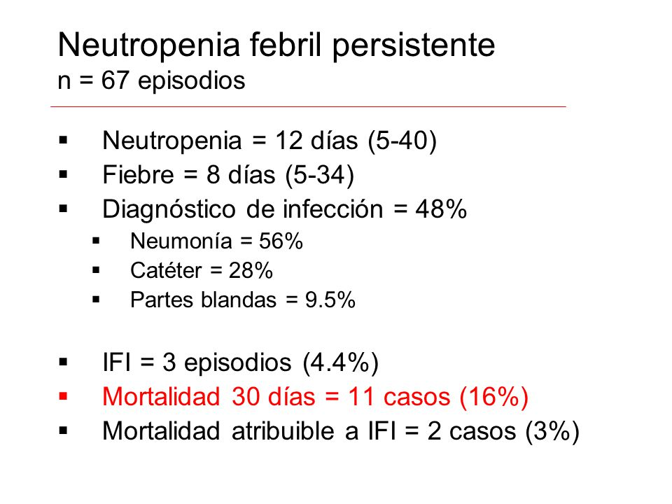 Neutropenia febril persistente n = 67 episodios