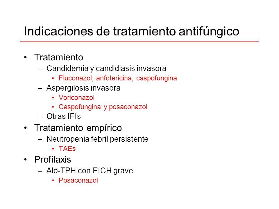 Indicaciones de tratamiento antifúngico