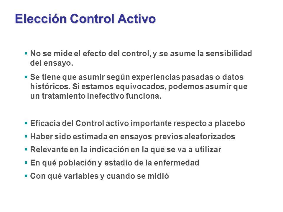 Elección Control Activo