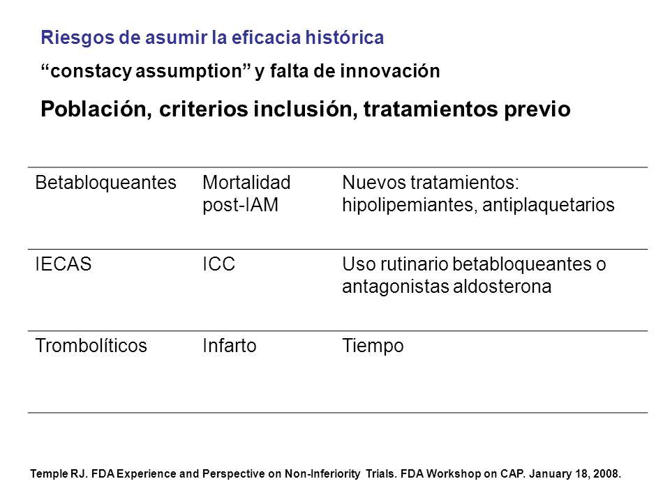 Población, criterios inclusión, tratamientos previo