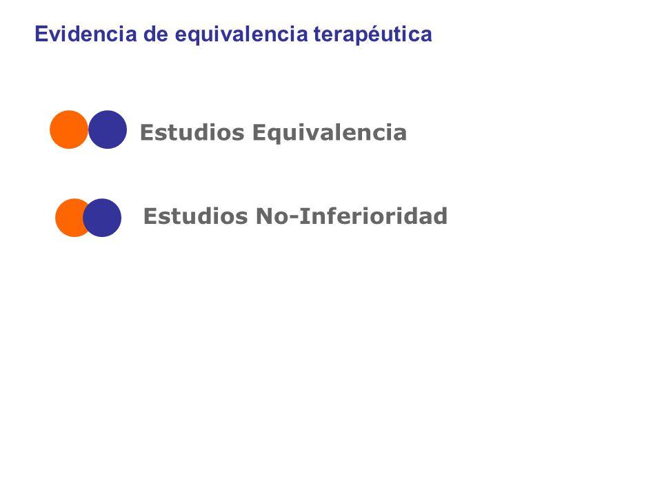 Estudios Equivalencia Estudios No-Inferioridad