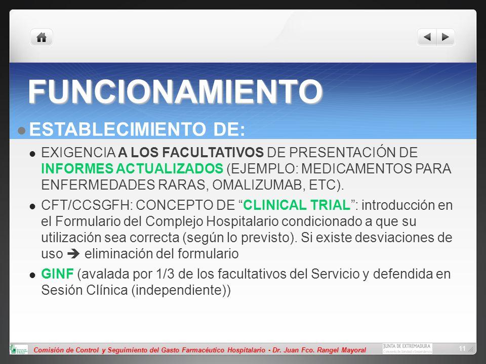 FUNCIONAMIENTO ESTABLECIMIENTO DE: