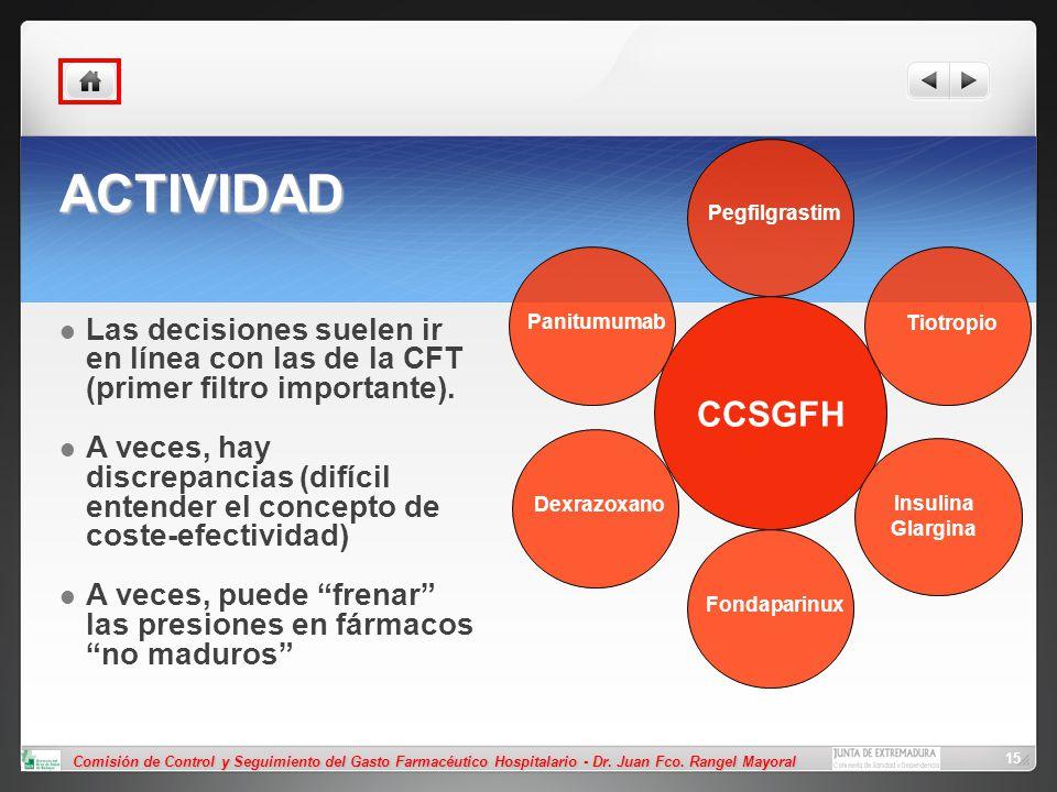 ACTIVIDAD Pegfilgrastim. Panitumumab. Tiotropio. Las decisiones suelen ir en línea con las de la CFT (primer filtro importante).