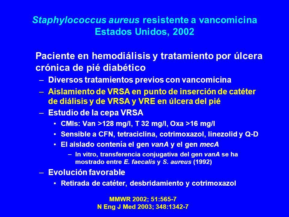 Staphylococcus aureus resistente a vancomicina Estados Unidos, 2002