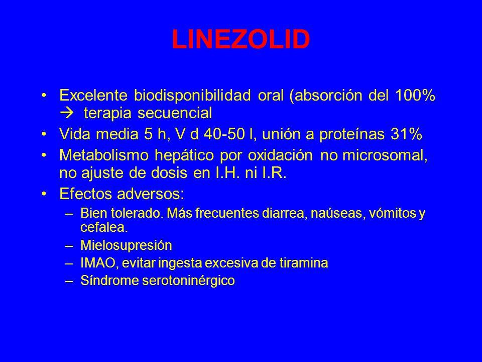 LINEZOLID Excelente biodisponibilidad oral (absorción del 100%  terapia secuencial. Vida media 5 h, V d 40-50 l, unión a proteínas 31%