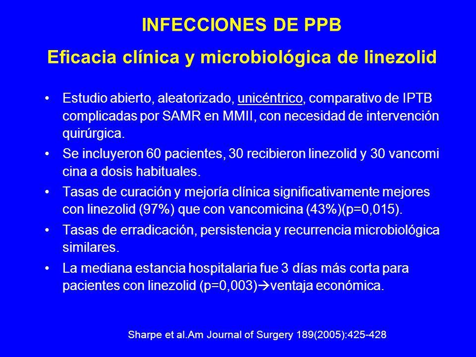 INFECCIONES DE PPB Eficacia clínica y microbiológica de linezolid