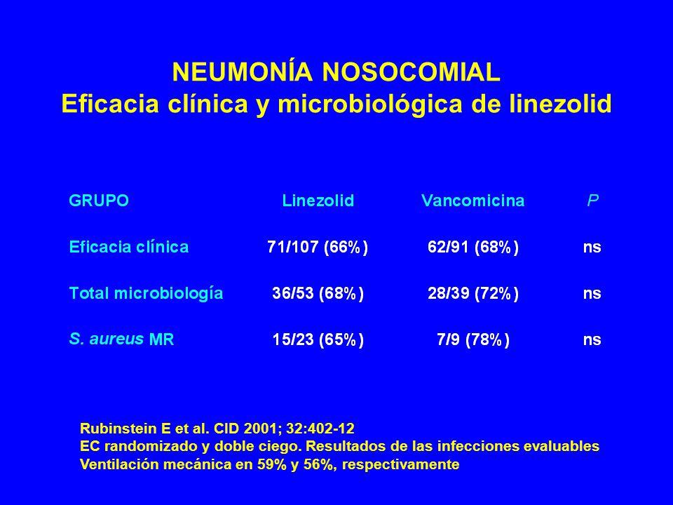 NEUMONÍA NOSOCOMIAL Eficacia clínica y microbiológica de linezolid