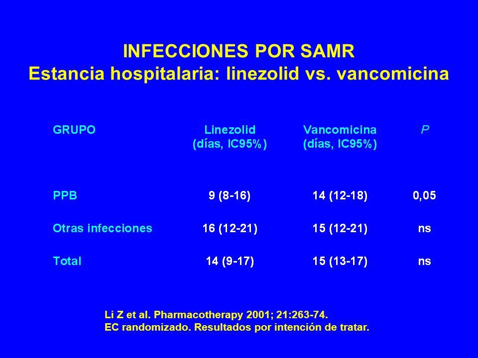 INFECCIONES POR SAMR Estancia hospitalaria: linezolid vs. vancomicina
