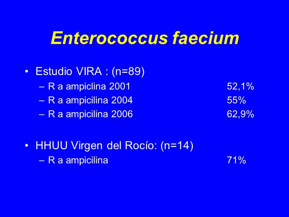 Enterococcus faecium Estudio VIRA : (n=89)