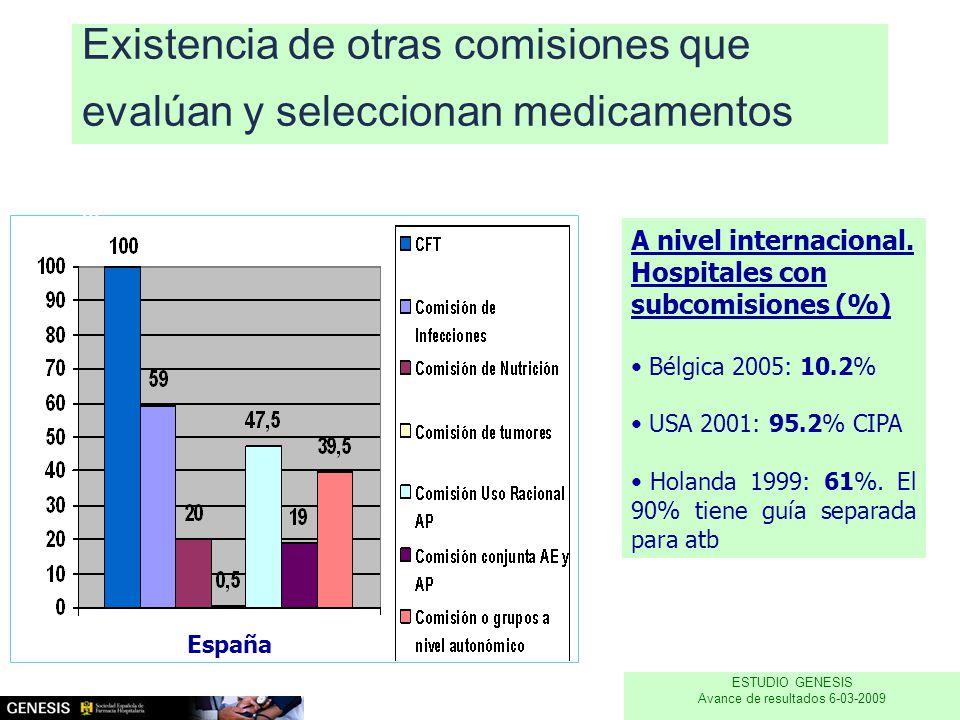 Existencia de otras comisiones que evalúan y seleccionan medicamentos