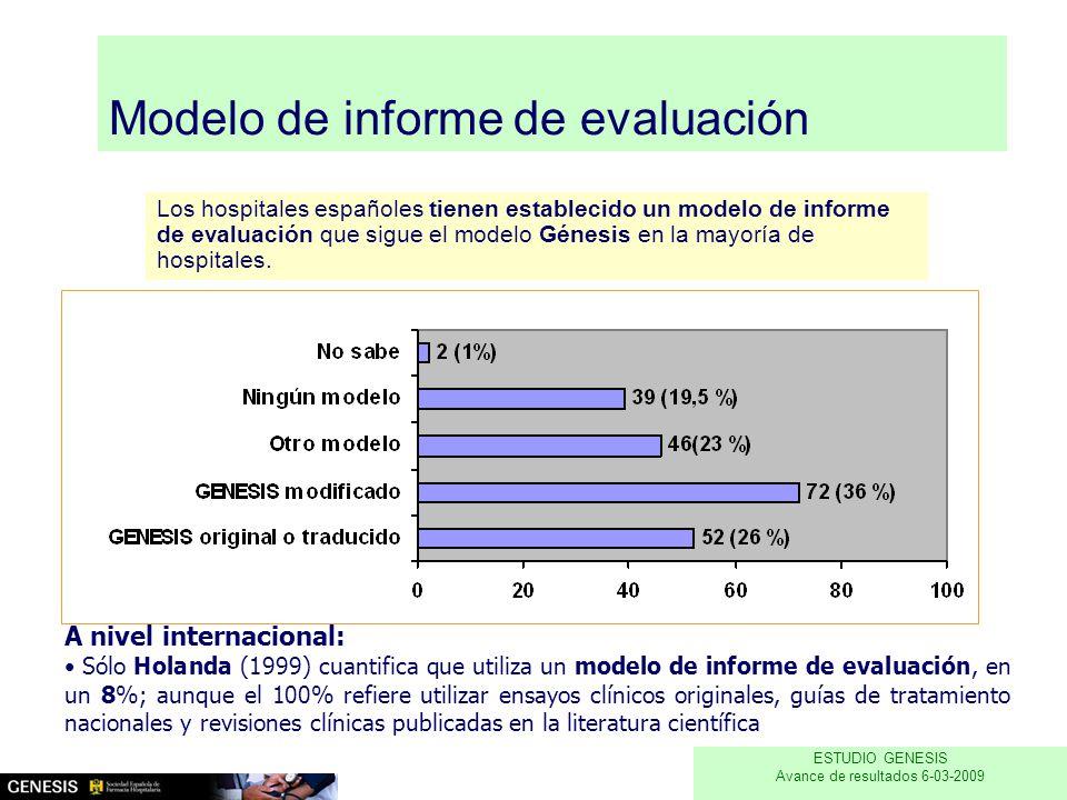 Modelo de informe de evaluación