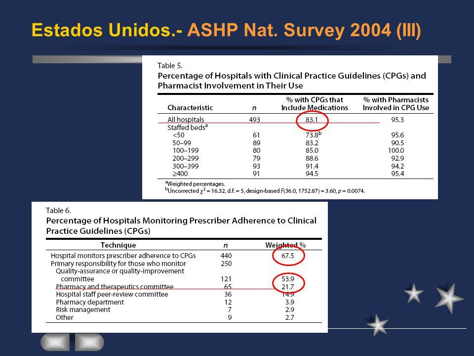 Estados Unidos.- ASHP Nat. Survey 2004 (III)