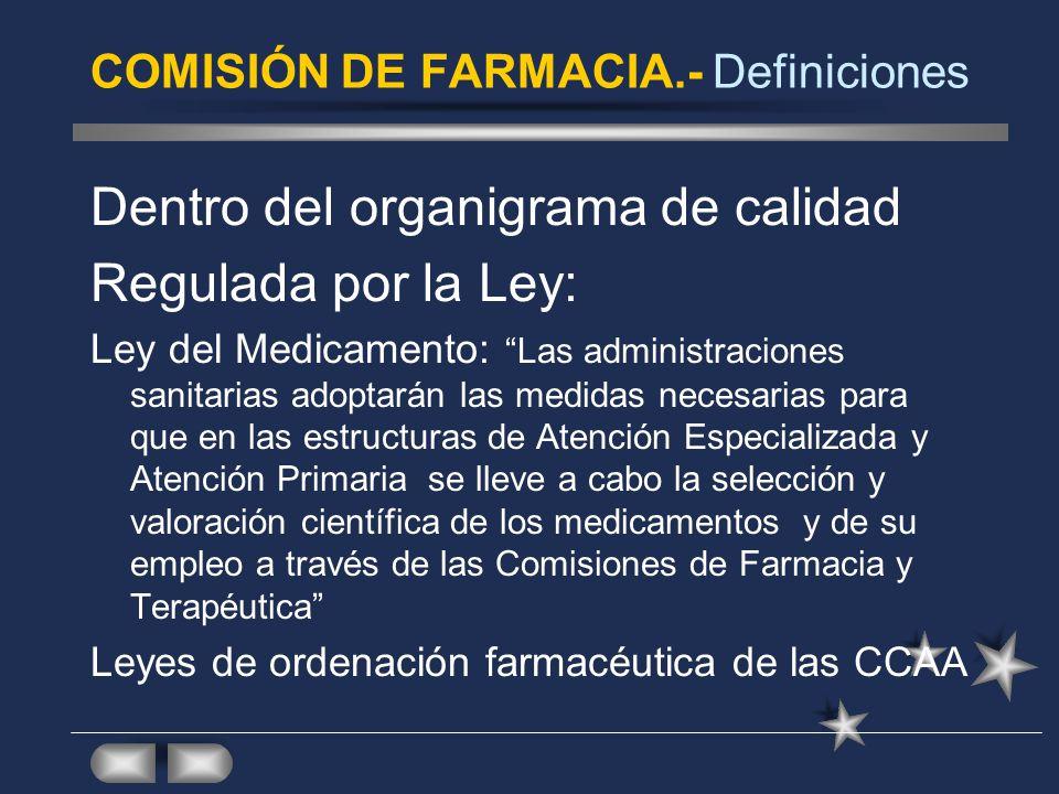 COMISIÓN DE FARMACIA.- Definiciones