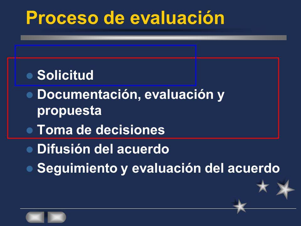 Proceso de evaluación Solicitud Documentación, evaluación y propuesta