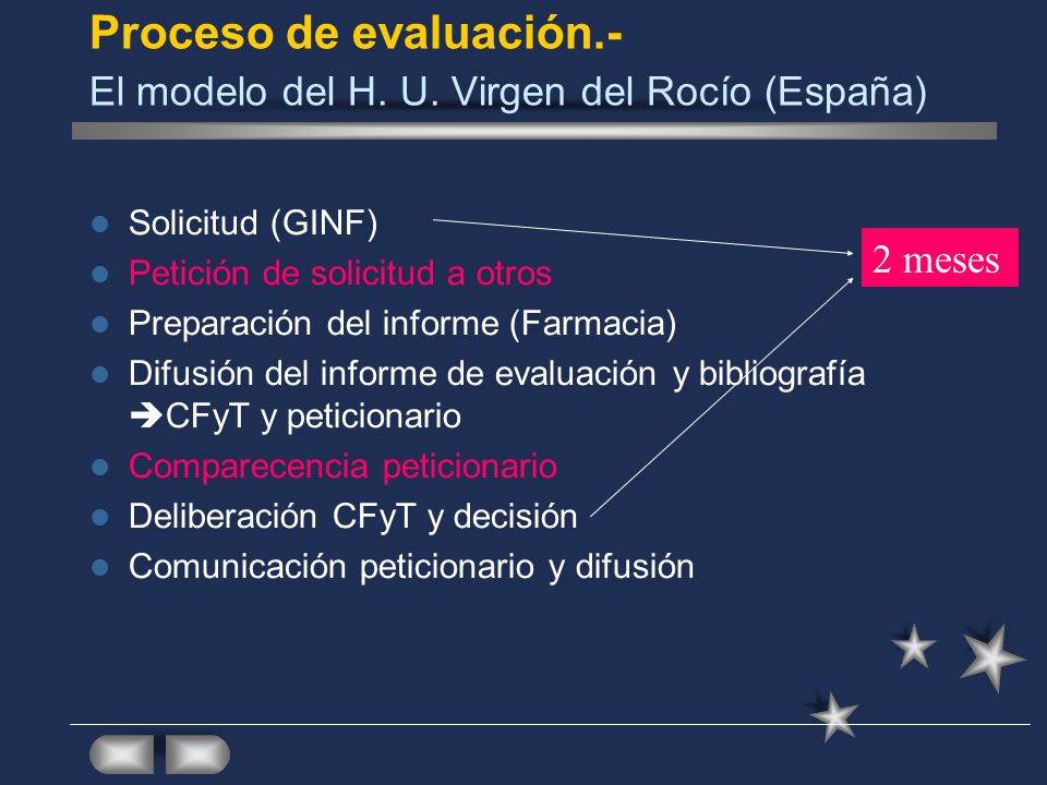 Proceso de evaluación.- El modelo del H. U. Virgen del Rocío (España)