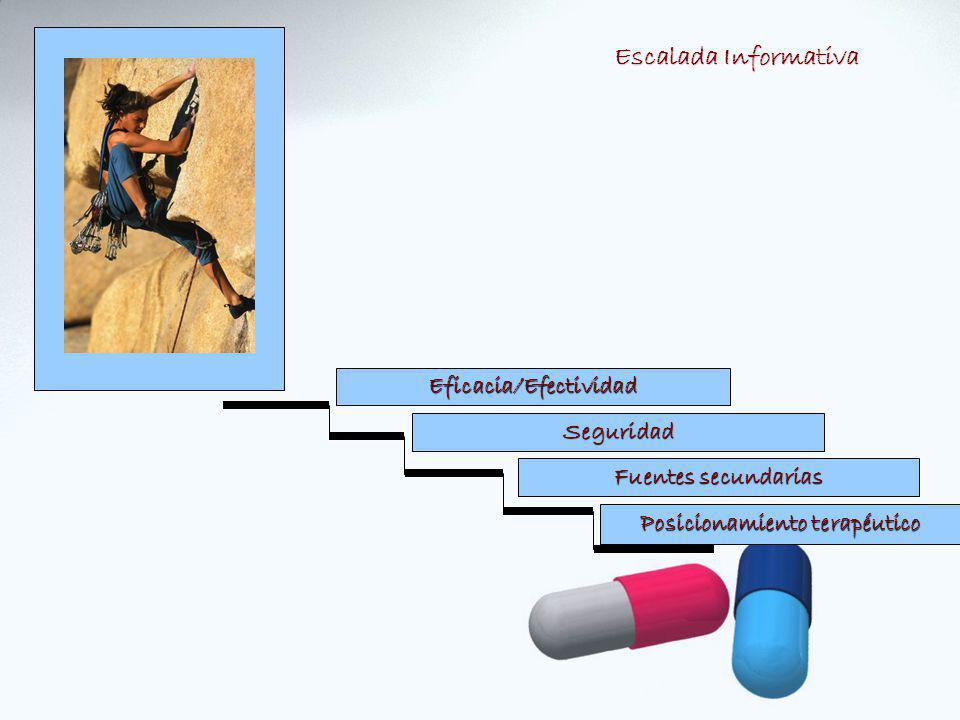 Eficacia/Efectividad Posicionamiento terapéutico