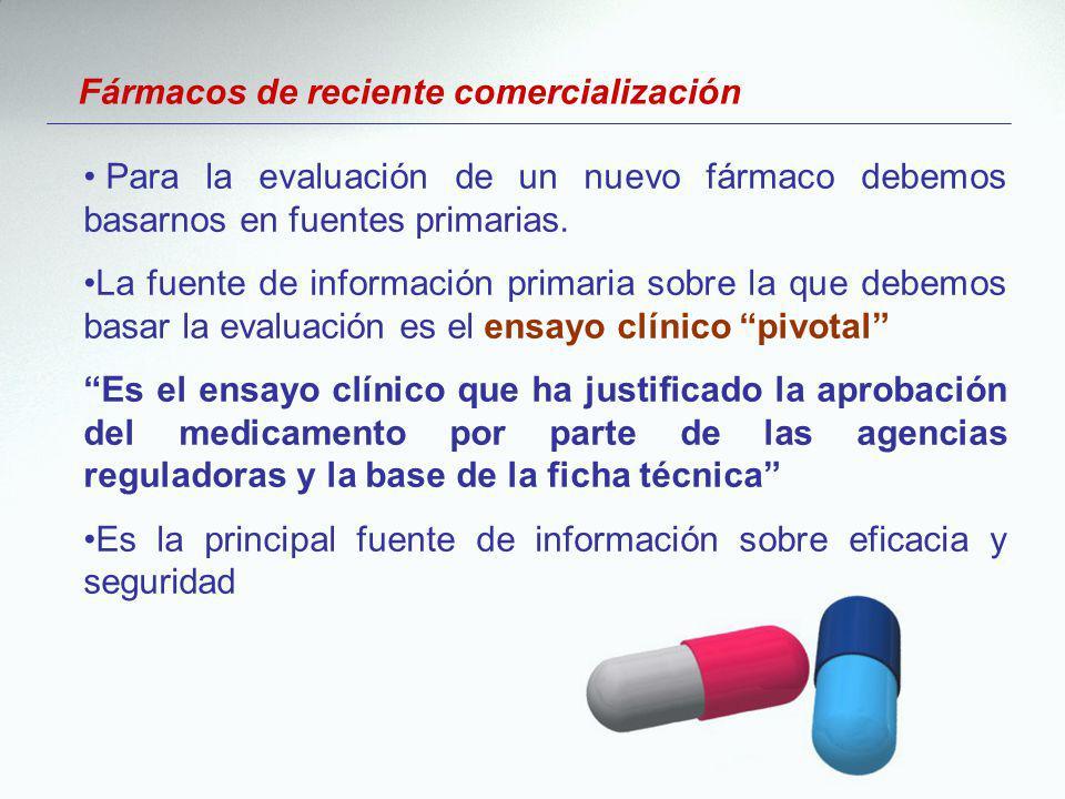 Fármacos de reciente comercialización