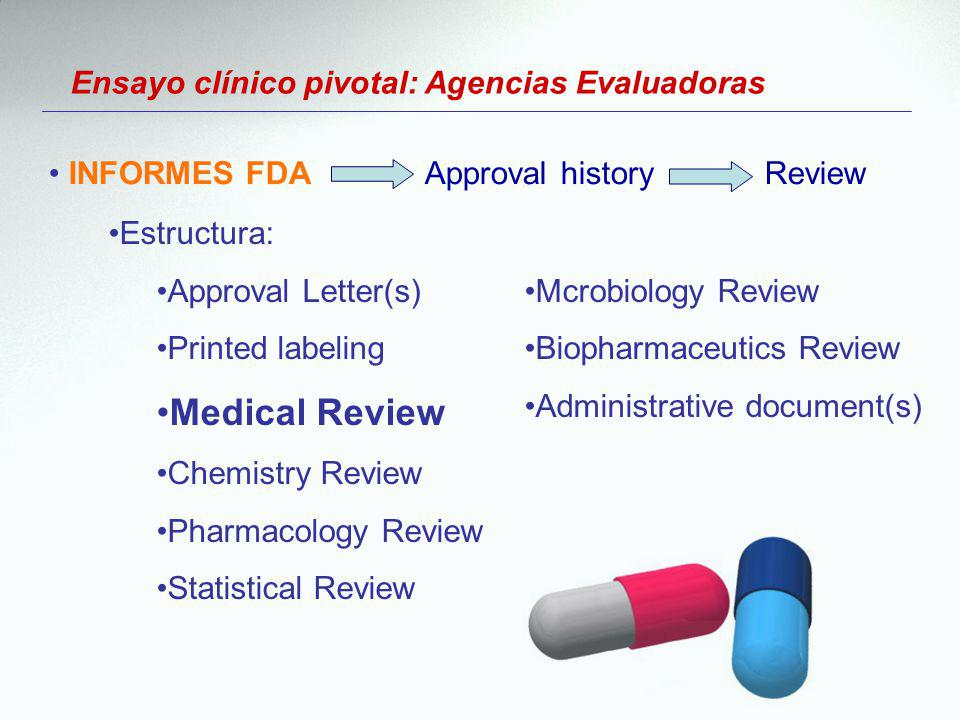 Medical Review Ensayo clínico pivotal: Agencias Evaluadoras