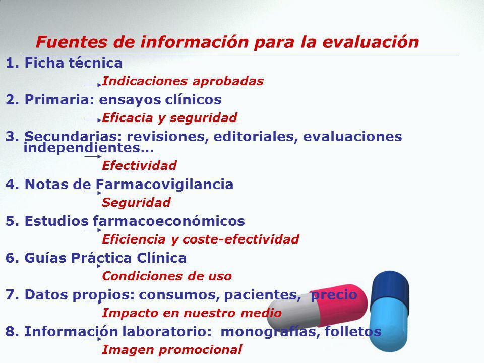 Fuentes de información para la evaluación