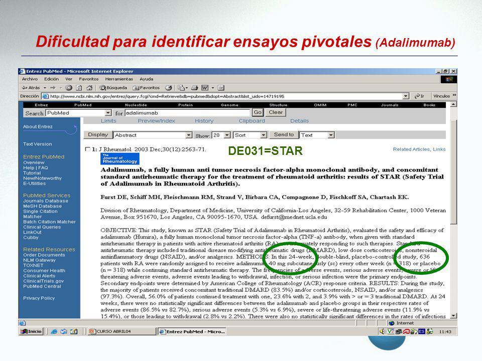 Dificultad para identificar ensayos pivotales (Adalimumab)