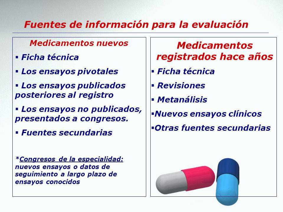 Medicamentos registrados hace años