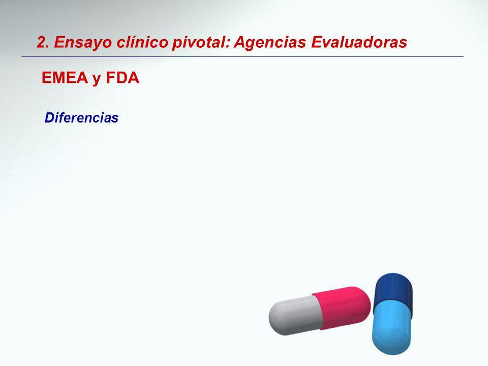 2. Ensayo clínico pivotal: Agencias Evaluadoras