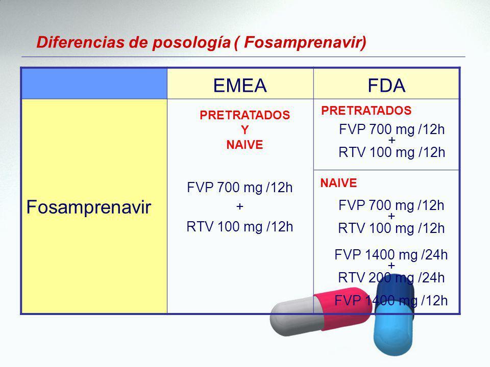 EMEA FDA Fosamprenavir Diferencias de posología ( Fosamprenavir)
