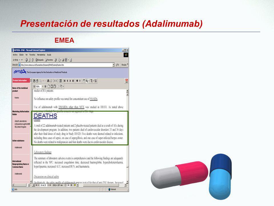 Presentación de resultados (Adalimumab)