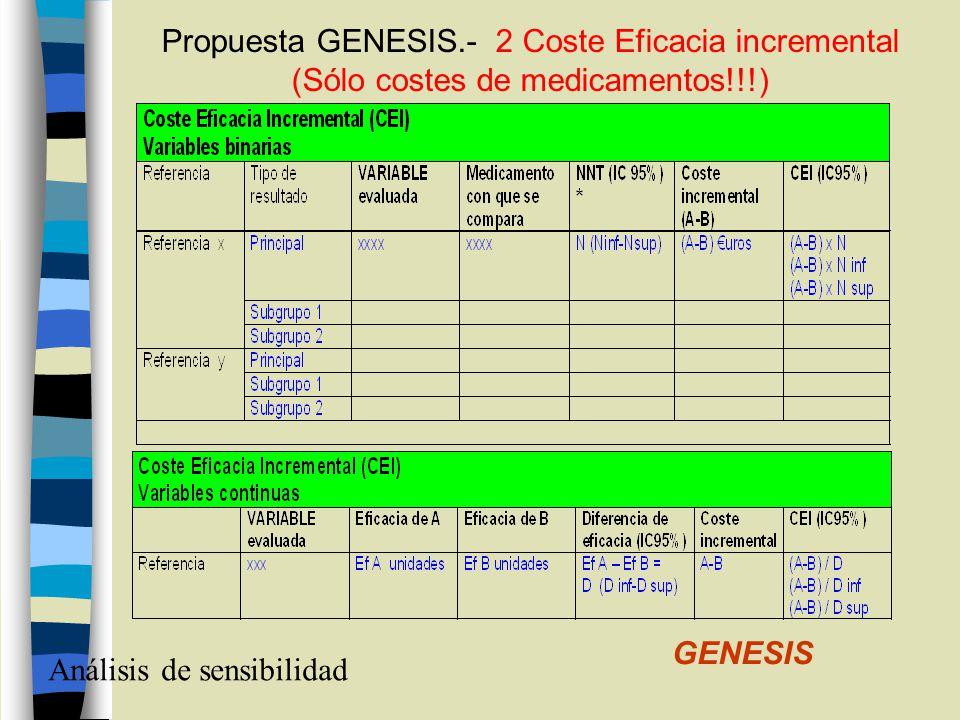 Propuesta GENESIS.- 2 Coste Eficacia incremental