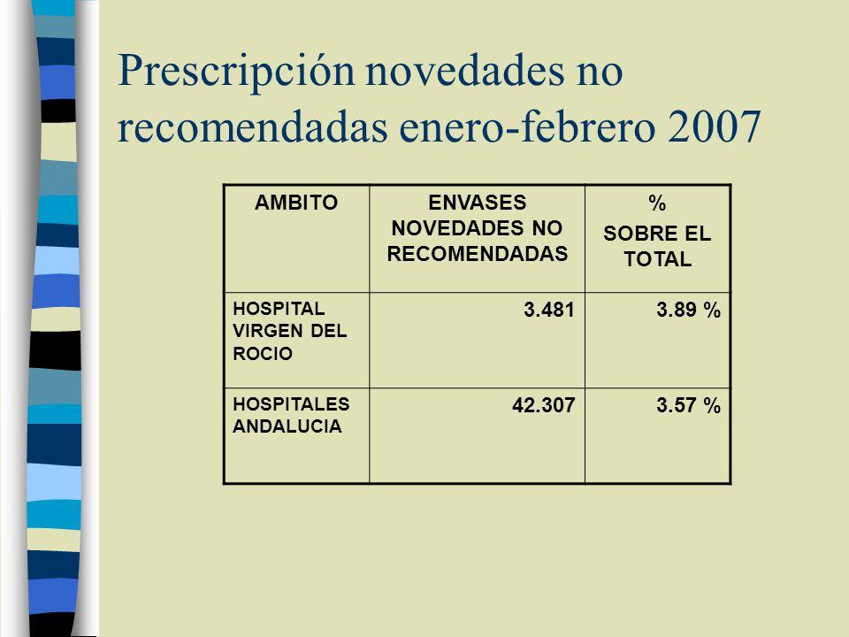 Prescripción novedades no recomendadas enero-febrero 2007
