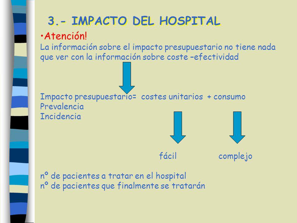 3.- IMPACTO DEL HOSPITAL