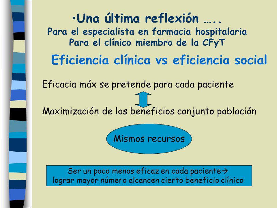 Eficiencia clínica vs eficiencia social