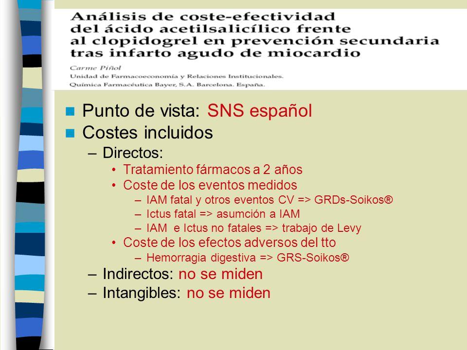 Punto de vista: SNS español Costes incluidos