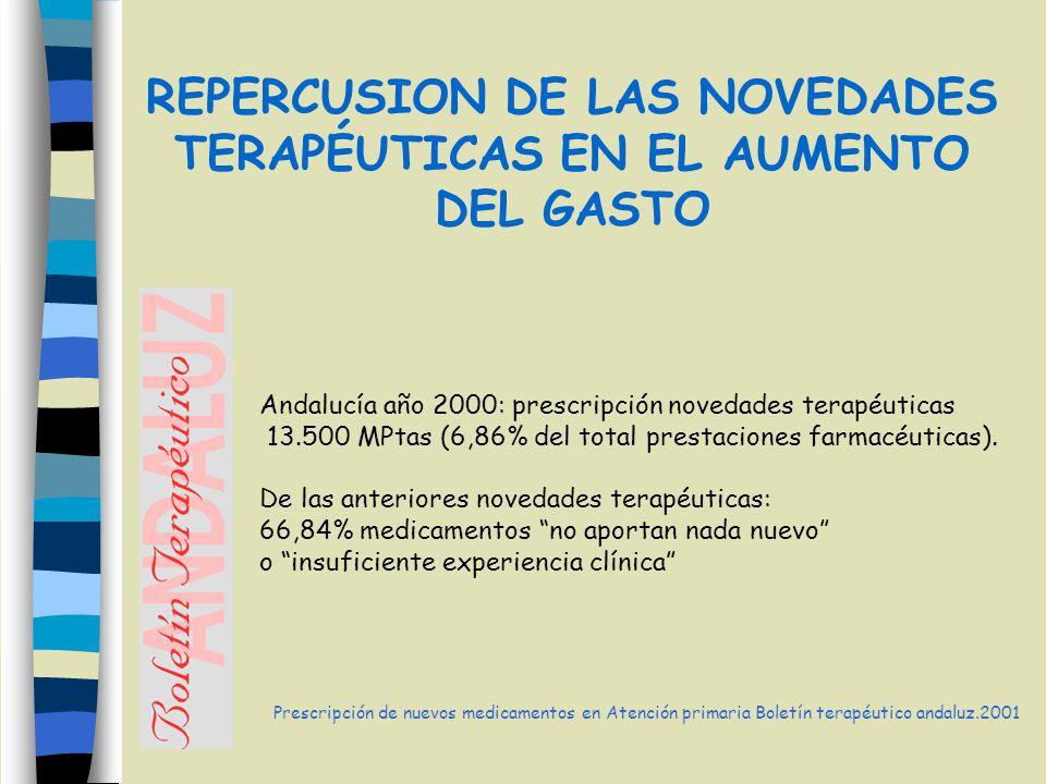 REPERCUSION DE LAS NOVEDADES TERAPÉUTICAS EN EL AUMENTO DEL GASTO