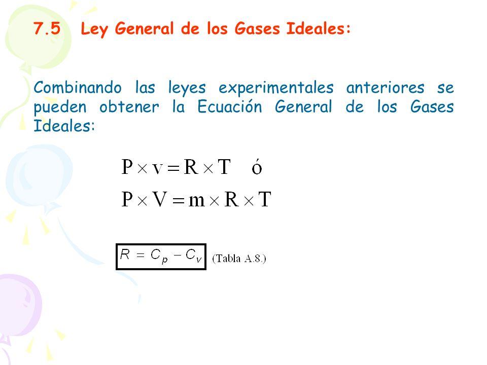7.5 Ley General de los Gases Ideales: