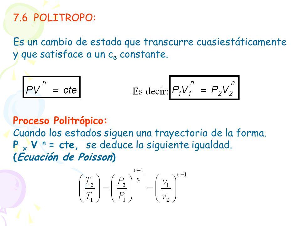 7.6 POLITROPO: Es un cambio de estado que transcurre cuasiestáticamente y que satisface a un ce constante.