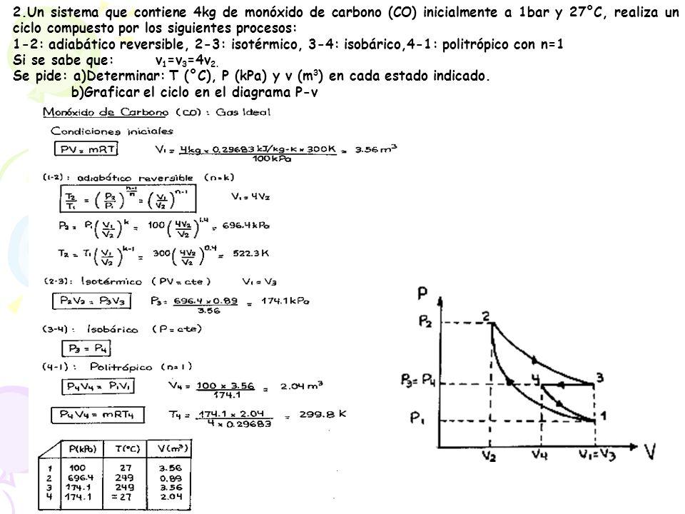 2.Un sistema que contiene 4kg de monóxido de carbono (CO) inicialmente a 1bar y 27°C, realiza un ciclo compuesto por los siguientes procesos: