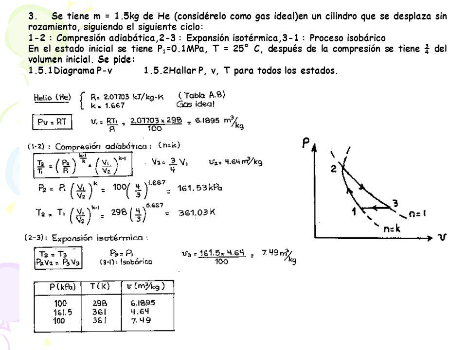 3. Se tiene m = 1.5kg de He (considérelo como gas ideal)en un cilindro que se desplaza sin rozamiento, siguiendo el siguiente ciclo: