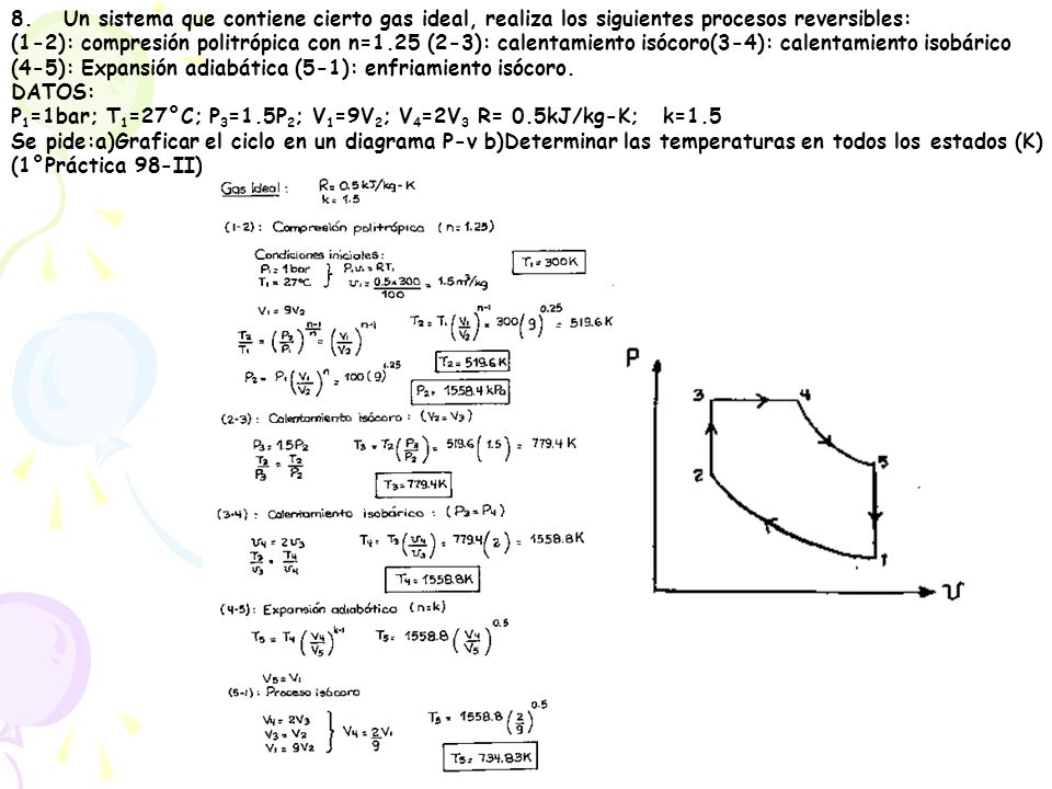 8. Un sistema que contiene cierto gas ideal, realiza los siguientes procesos reversibles: