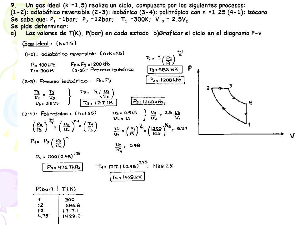 9. Un gas ideal (k =1.5) realiza un ciclo, compuesto por los siguientes procesos: