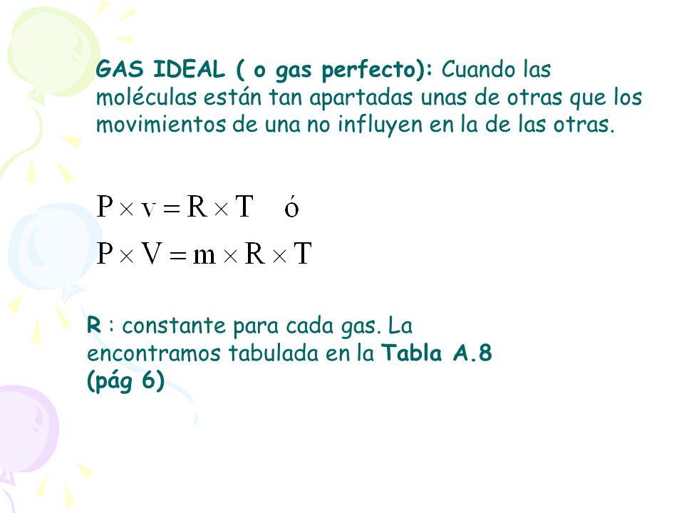 GAS IDEAL ( o gas perfecto): Cuando las moléculas están tan apartadas unas de otras que los movimientos de una no influyen en la de las otras.