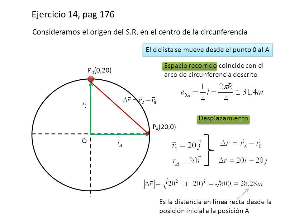 Ejercicio 14, pag 176 Consideramos el origen del S.R. en el centro de la circunferencia. El ciclista se mueve desde el punto 0 al A.