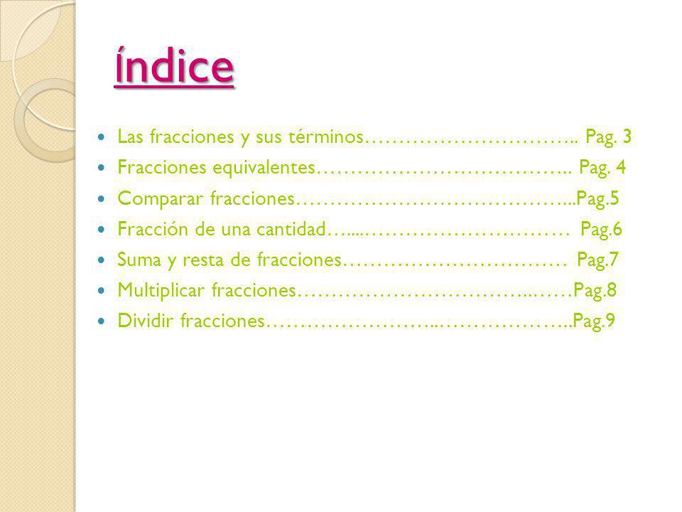 Índice Las fracciones y sus términos………………………….. Pag. 3