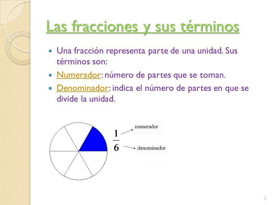 Las fracciones y sus términos