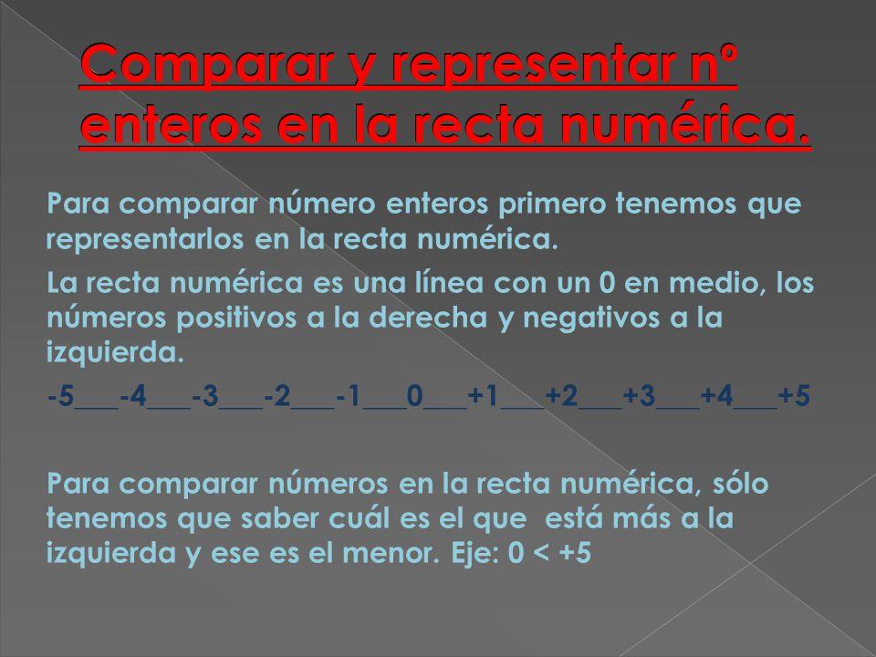 Comparar y representar nº enteros en la recta numérica.