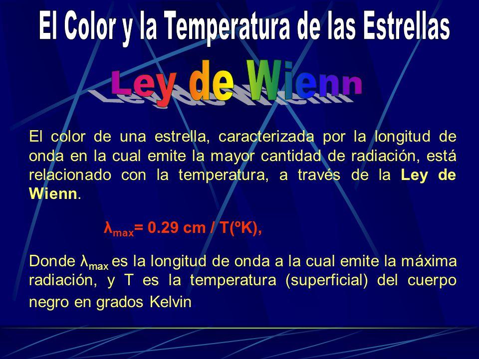 El Color y la Temperatura de las Estrellas
