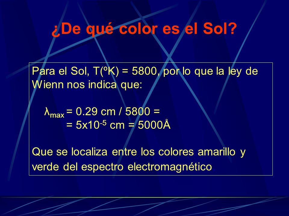 ¿De qué color es el Sol Para el Sol, T(ºK) = 5800, por lo que la ley de Wienn nos indica que: λmax = 0.29 cm / 5800 =